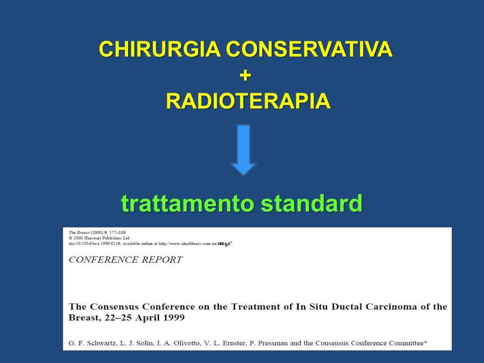 CHIRURGIA CONSERVATIVA + RADIOTERAPIA trattamento standard