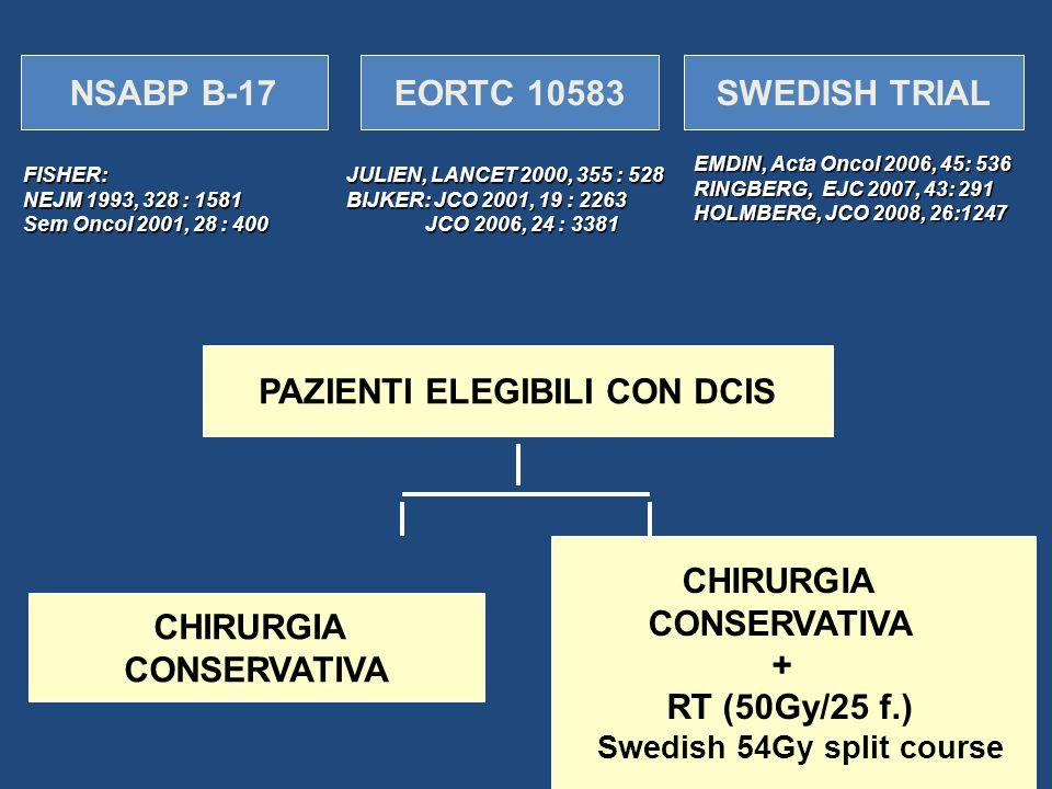 PAZIENTI ELEGIBILI CON DCIS CHIRURGIA CONSERVATIVA CHIRURGIA CONSERVATIVA + RT (50Gy/25 f.) Swedish 54Gy split course FISHER: NEJM 1993, 328 : 1581 Sem Oncol 2001, 28 : 400 EORTC 10583SWEDISH TRIALNSABP B-17 JULIEN, LANCET 2000, 355 : 528 BIJKER: JCO 2001, 19 : 2263 JCO 2006, 24 : 3381 EMDIN, Acta Oncol 2006, 45: 536 RINGBERG, EJC 2007, 43: 291 HOLMBERG, JCO 2008, 26:1247