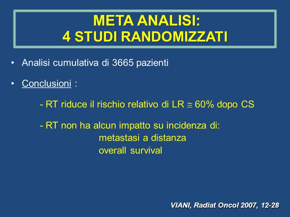 Analisi cumulativa di 3665 pazienti Conclusioni : - RT riduce il rischio relativo di LR  60% dopo CS - RT non ha alcun impatto su incidenza di: metastasi a distanza overall survival VIANI, Radiat Oncol 2007, 12-28 META ANALISI: 4 STUDI RANDOMIZZATI