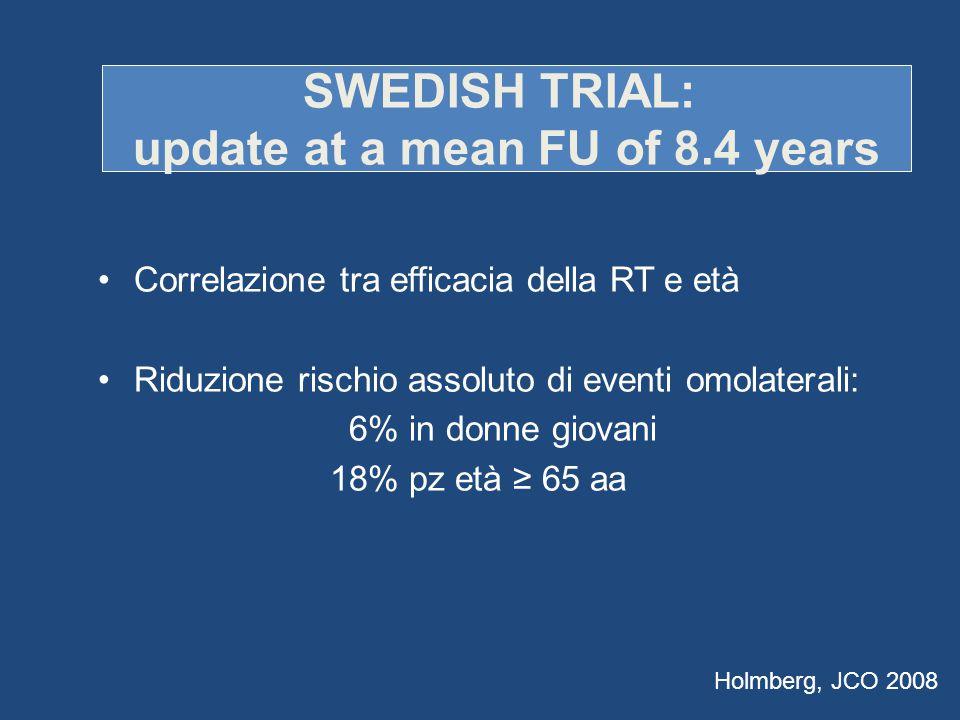 Correlazione tra efficacia della RT e età Riduzione rischio assoluto di eventi omolaterali: 6% in donne giovani 18% pz età ≥ 65 aa SWEDISH TRIAL: update at a mean FU of 8.4 years Holmberg, JCO 2008