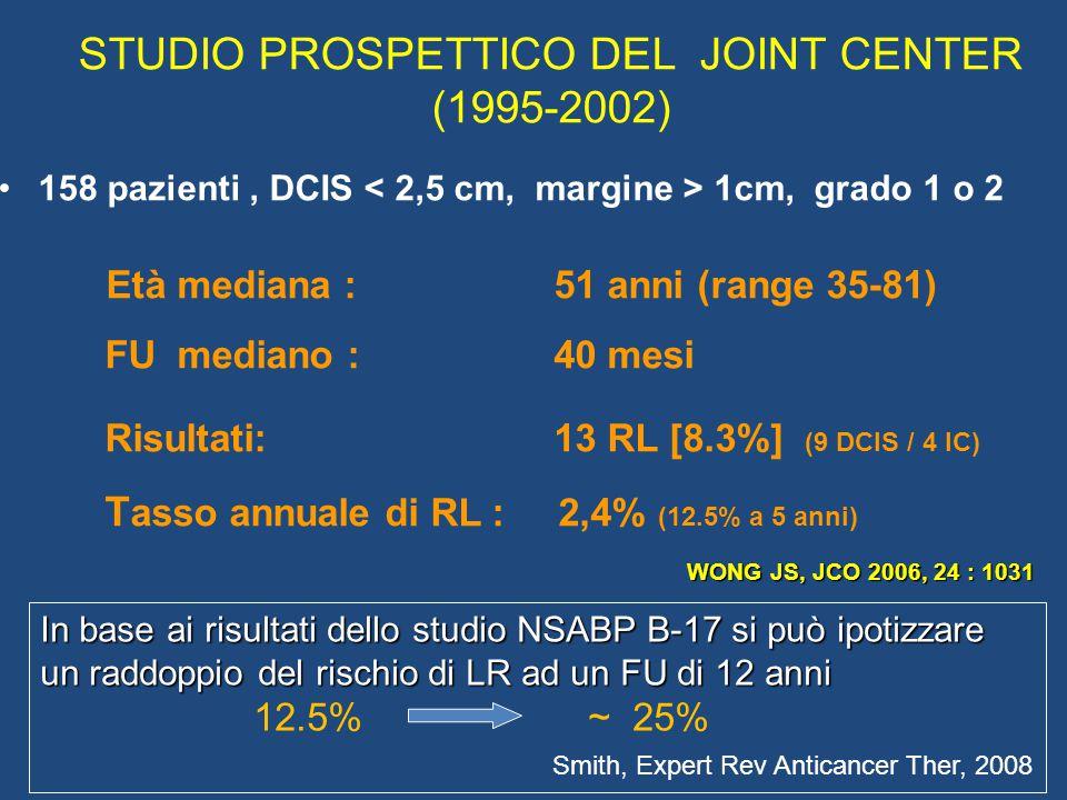 STUDIO PROSPETTICO DEL JOINT CENTER (1995-2002) 158 pazienti, DCIS 1cm, grado 1 o 2 Età mediana : 51 anni (range 35-81) FU mediano : 40 mesi Risultati: 13 RL [8.3%] (9 DCIS / 4 IC) T asso annuale di RL : 2,4% (12.5% a 5 anni) WONG JS, JCO 2006, 24 : 1031 In base ai risultati dello studio NSABP B-17 si può ipotizzare un raddoppio del rischio di LR ad un FU di 12 anni 12.5% ~ 25% Smith, Expert Rev Anticancer Ther, 2008