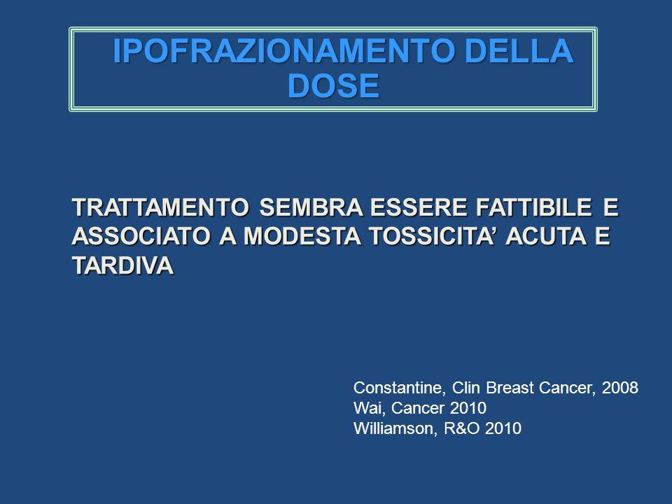 Constantine, Clin Breast Cancer, 2008 Wai, Cancer 2010 Williamson, R&O 2010 TRATTAMENTO SEMBRA ESSERE FATTIBILE E ASSOCIATO A MODESTA TOSSICITA' ACUTA E TARDIVA IPOFRAZIONAMENTO DELLA DOSE IPOFRAZIONAMENTO DELLA DOSE