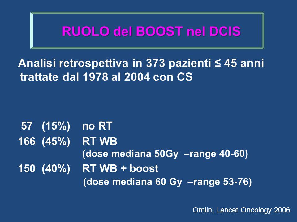 Analisi retrospettiva in 373 pazienti ≤ 45 anni trattate dal 1978 al 2004 con CS 57 (15%) no RT 166 (45%) RT WB (dose mediana 50Gy –range 40-60) 150 (40%) RT WB + boost (dose mediana 60 Gy –range 53-76) Omlin, Lancet Oncology 2006 RUOLO del BOOST nel DCIS RUOLO del BOOST nel DCIS