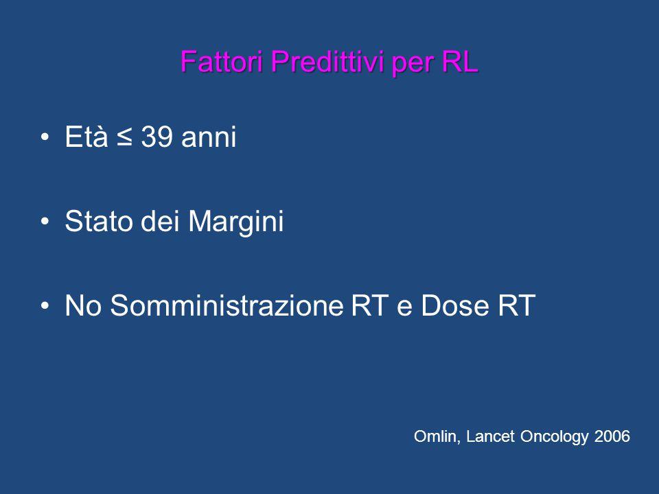 Fattori Predittivi per RL Età ≤ 39 anni Stato dei Margini No Somministrazione RT e Dose RT Omlin, Lancet Oncology 2006