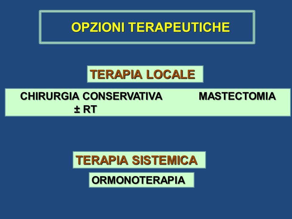 TERAPIA LOCALE TERAPIA SISTEMICA OPZIONI TERAPEUTICHE CHIRURGIA CONSERVATIVA MASTECTOMIA ORMONOTERAPIA ± RT