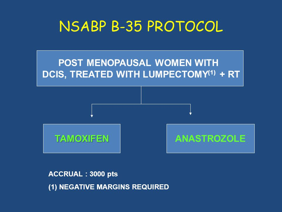 NSABP B-35 PROTOCOL POST MENOPAUSAL WOMEN WITH DCIS, TREATED WITH LUMPECTOMY (1) + RT TAMOXIFENANASTROZOLE ACCRUAL : 3000 pts (1) NEGATIVE MARGINS REQ