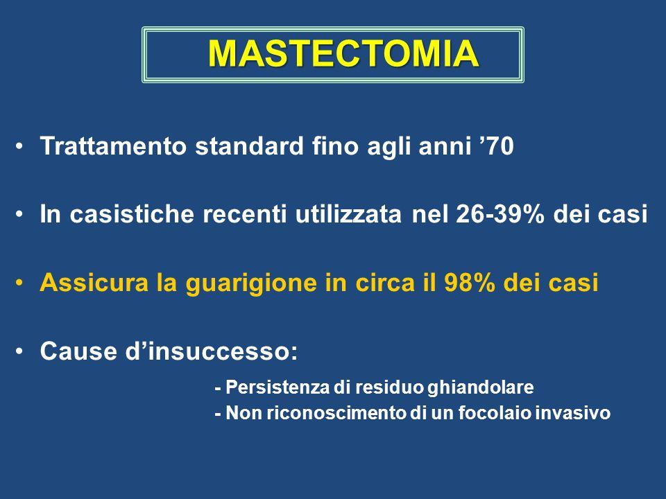 Trattamento standard fino agli anni '70 In casistiche recenti utilizzata nel 26-39% dei casi Assicura la guarigione in circa il 98% dei casi Cause d'insuccesso: - Persistenza di residuo ghiandolare - Non riconoscimento di un focolaio invasivo MASTECTOMIA