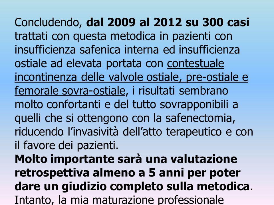 Concludendo, dal 2009 al 2012 su 300 casi trattati con questa metodica in pazienti con insufficienza safenica interna ed insufficienza ostiale ad elev