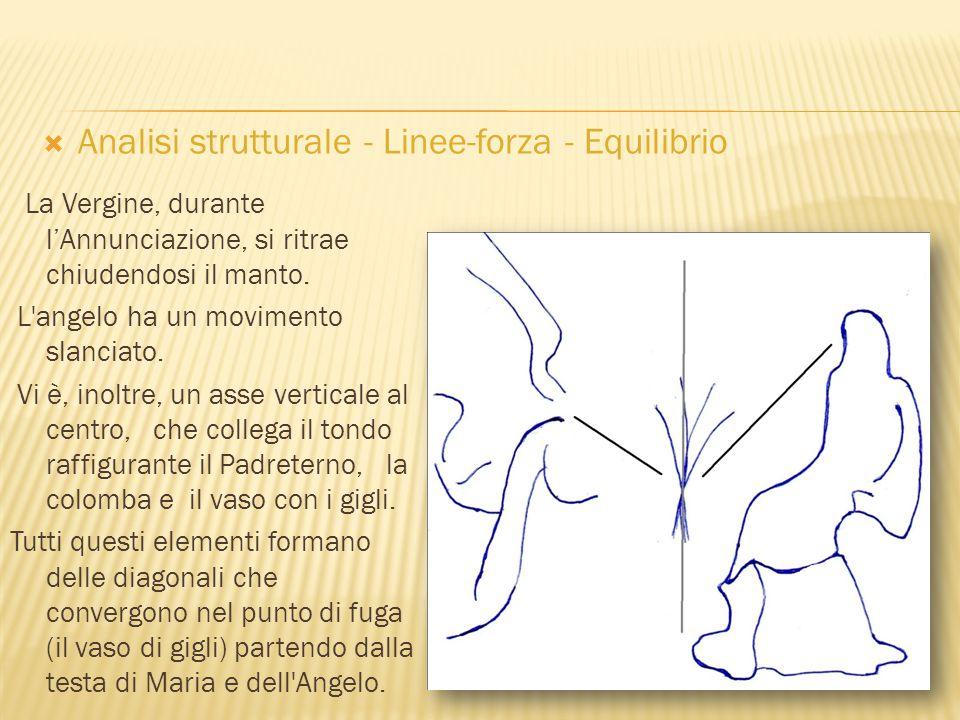  Analisi strutturale - Linee-forza - Equilibrio La Vergine, durante l'Annunciazione, si ritrae chiudendosi il manto. L'angelo ha un movimento slancia
