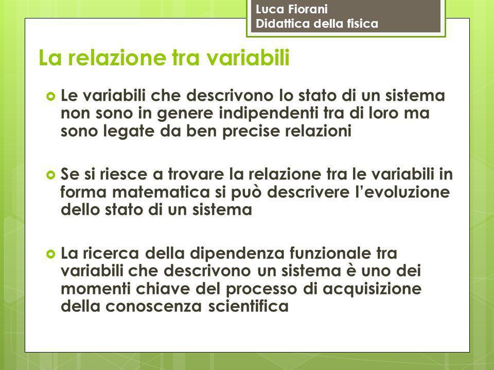 Luca Fiorani Didattica della fisica La relazione tra variabili  Le variabili che descrivono lo stato di un sistema non sono in genere indipendenti tr