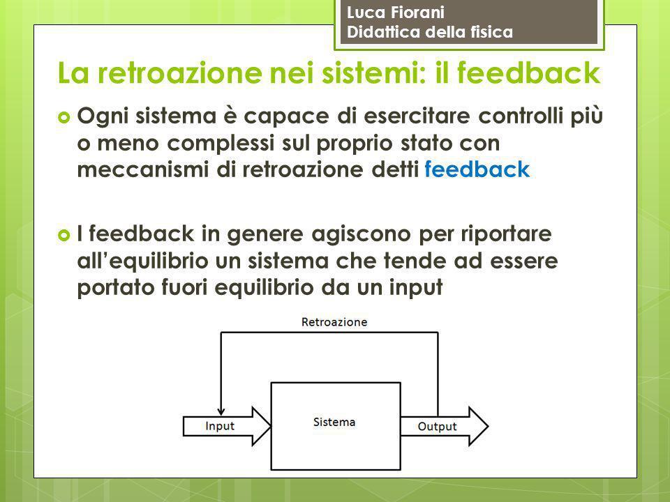 Luca Fiorani Didattica della fisica La retroazione nei sistemi: il feedback  Ogni sistema è capace di esercitare controlli più o meno complessi sul p