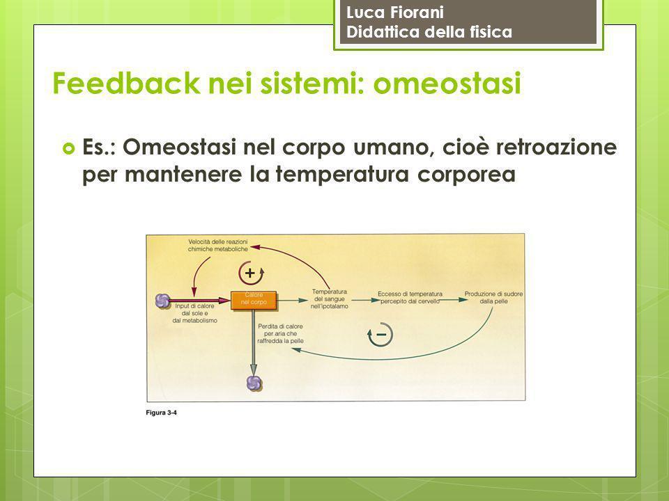 Luca Fiorani Didattica della fisica Feedback nei sistemi: omeostasi  Es.: Omeostasi nel corpo umano, cioè retroazione per mantenere la temperatura co