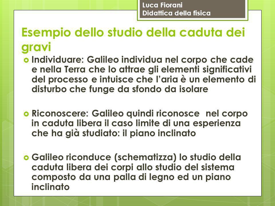 Luca Fiorani Didattica della fisica Esempio dello studio della caduta dei gravi  Individuare: Galileo individua nel corpo che cade e nella Terra che