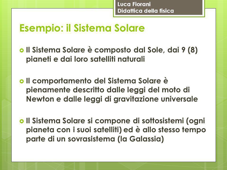 Luca Fiorani Didattica della fisica Esempio: il Sistema Solare  Il Sistema Solare è composto dal Sole, dai 9 (8) pianeti e dai loro satelliti natural
