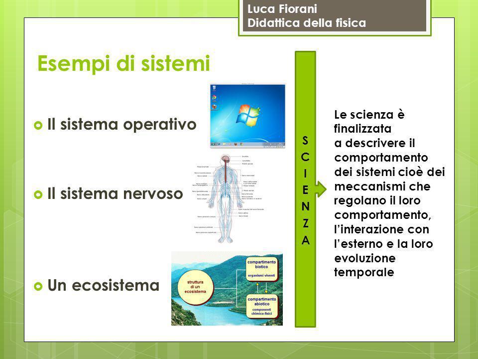 Luca Fiorani Didattica della fisica Esempi di sistemi  Il sistema operativo  Il sistema nervoso  Un ecosistema Le scienza è finalizzata a descriver