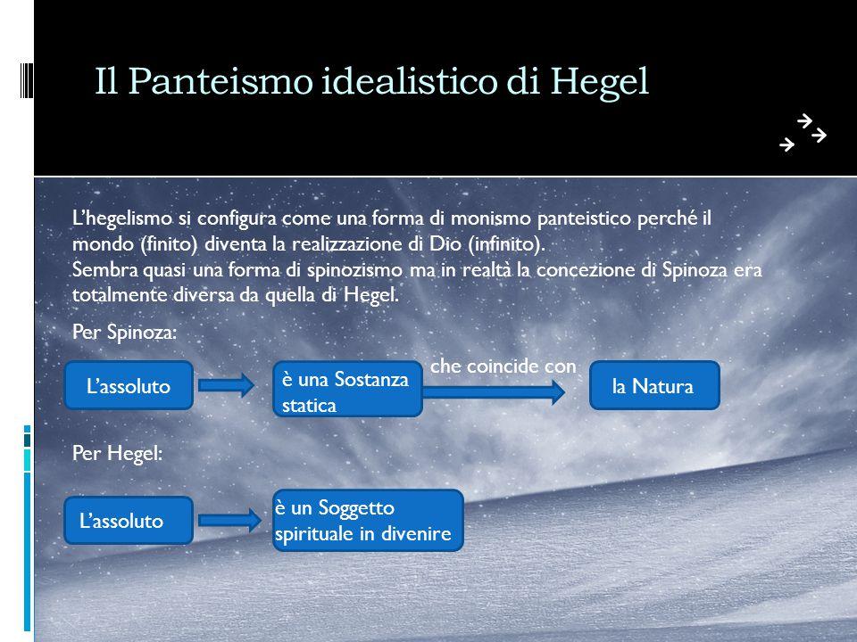 Il Panteismo idealistico di Hegel L' L'hegelismo si configura come una forma di monismo panteistico perché il mondo (finito) diventa la realizzazione di Dio (infinito).