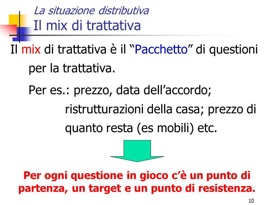 """10 La situazione distributiva Il mix di trattativa Il mix di trattativa è il """"Pacchetto"""" di questioni per la trattativa. Per es.: prezzo, data dell'ac"""
