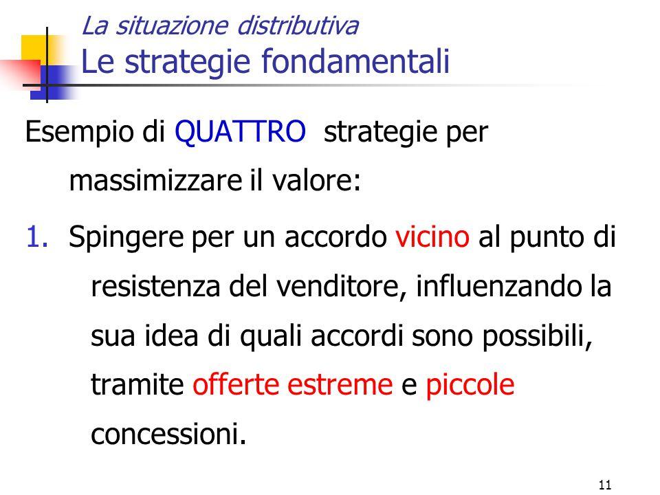 11 La situazione distributiva Le strategie fondamentali Esempio di QUATTRO strategie per massimizzare il valore: 1.Spingere per un accordo vicino al p