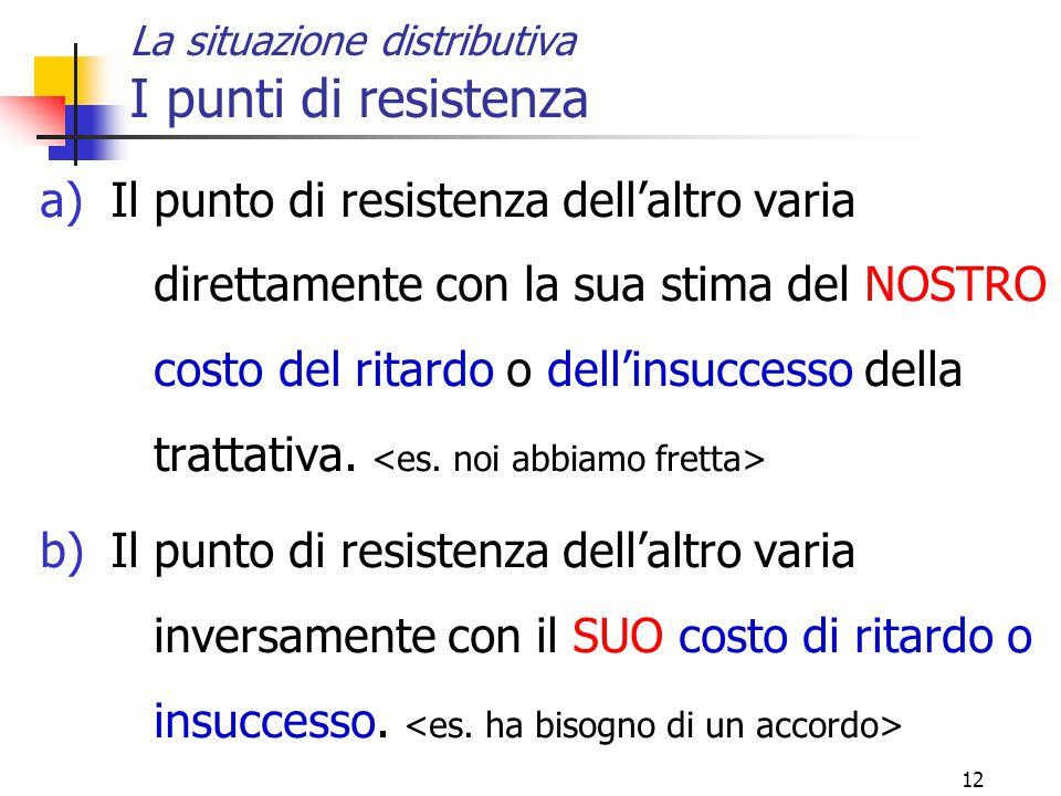 12 a)Il punto di resistenza dell'altro varia direttamente con la sua stima del NOSTRO costo del ritardo o dell'insuccesso della trattativa. b)Il punto