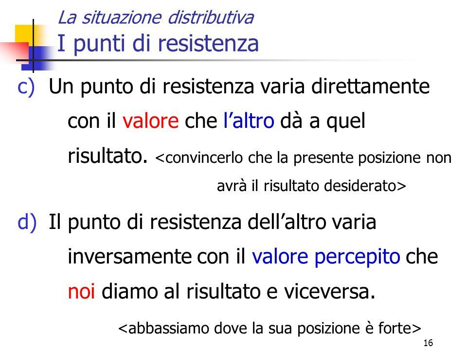 16 c)Un punto di resistenza varia direttamente con il valore che l'altro dà a quel risultato. d)Il punto di resistenza dell'altro varia inversamente c