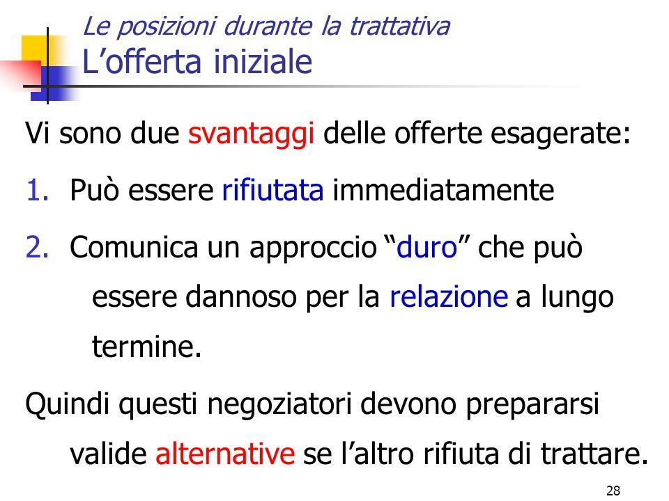 28 Le posizioni durante la trattativa L'offerta iniziale Vi sono due svantaggi delle offerte esagerate: 1.Può essere rifiutata immediatamente 2.Comuni