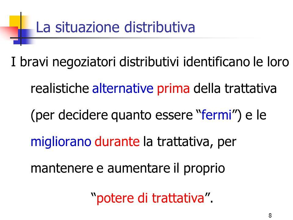 8 La situazione distributiva I bravi negoziatori distributivi identificano le loro realistiche alternative prima della trattativa (per decidere quanto