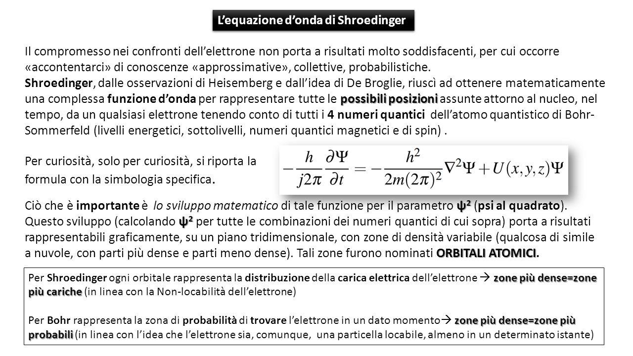 Il compromesso nei confronti dell'elettrone non porta a risultati molto soddisfacenti, per cui occorre «accontentarci» di conoscenze «approssimative», collettive, probabilistiche.
