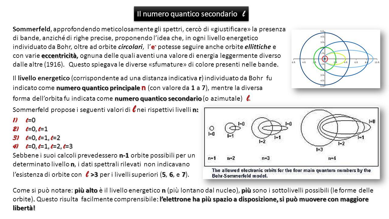 e - eccentricità Sommerfeld, approfondendo meticolosamente gli spettri, cercò di «giustificare» la presenza di bande, anziché di righe precise, proponendo l'idea che, in ogni livello energetico individuato da Bohr, oltre ad orbite circolari, l'e - potesse seguire anche orbite ellittiche e con varie eccentricità, ognuna delle quali aventi una valore di energia leggermente diverso dalle altre (1916).