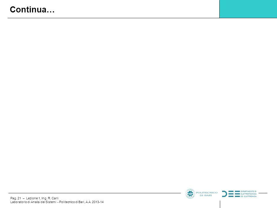 Pag. 21 – Lezione 1, Ing. R. Carli Laboratorio di Analisi dei Sistemi - Politecnico di Bari, A.A. 2013-14 Continua…