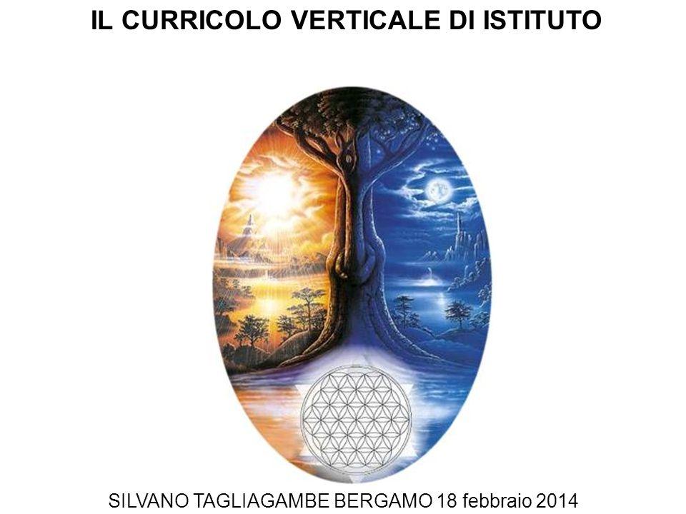 IL CURRICOLO VERTICALE DI ISTITUTO SILVANO TAGLIAGAMBE BERGAMO 18 febbraio 2014