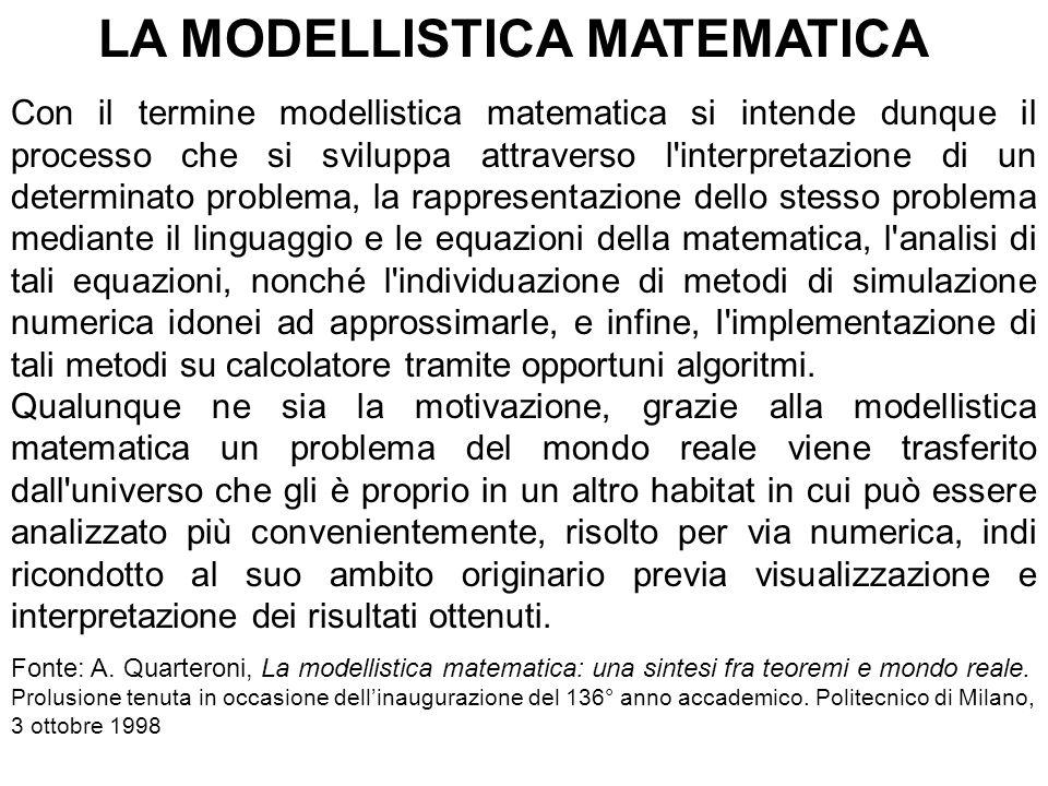 LA MODELLISTICA MATEMATICA Con il termine modellistica matematica si intende dunque il processo che si sviluppa attraverso l'interpretazione di un det