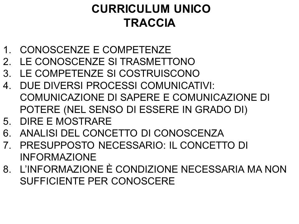 CURRICULUM UNICO TRACCIA 1.CONOSCENZE E COMPETENZE 2.LE CONOSCENZE SI TRASMETTONO 3.LE COMPETENZE SI COSTRUISCONO 4.DUE DIVERSI PROCESSI COMUNICATIVI: