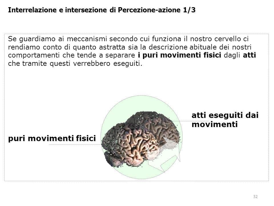 32 Interrelazione e intersezione di Percezione-azione 1/3 i puri movimenti fisiciatti Se guardiamo ai meccanismi secondo cui funziona il nostro cervel