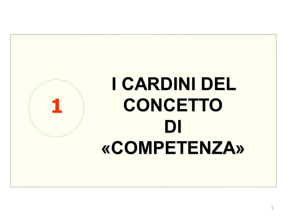 5 ICARDINI DEL CONCETTO I CARDINI DEL CONCETTODI«COMPETENZA» 1