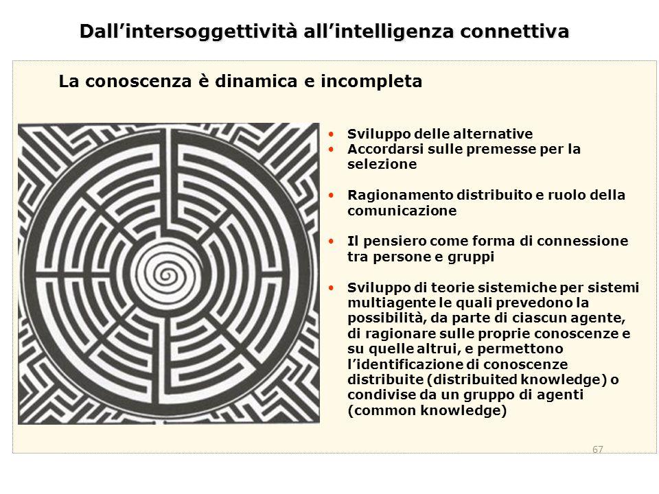 67 Dall'intersoggettività all'intelligenza connettiva La conoscenza è dinamica e incompleta Sviluppo delle alternative Accordarsi sulle premesse per l