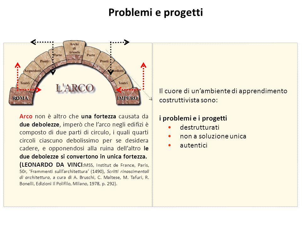 Il cuore di un'ambiente di apprendimento costruttivista sono: i problemi e i progetti destrutturati non a soluzione unica autentici Arco non è altro c