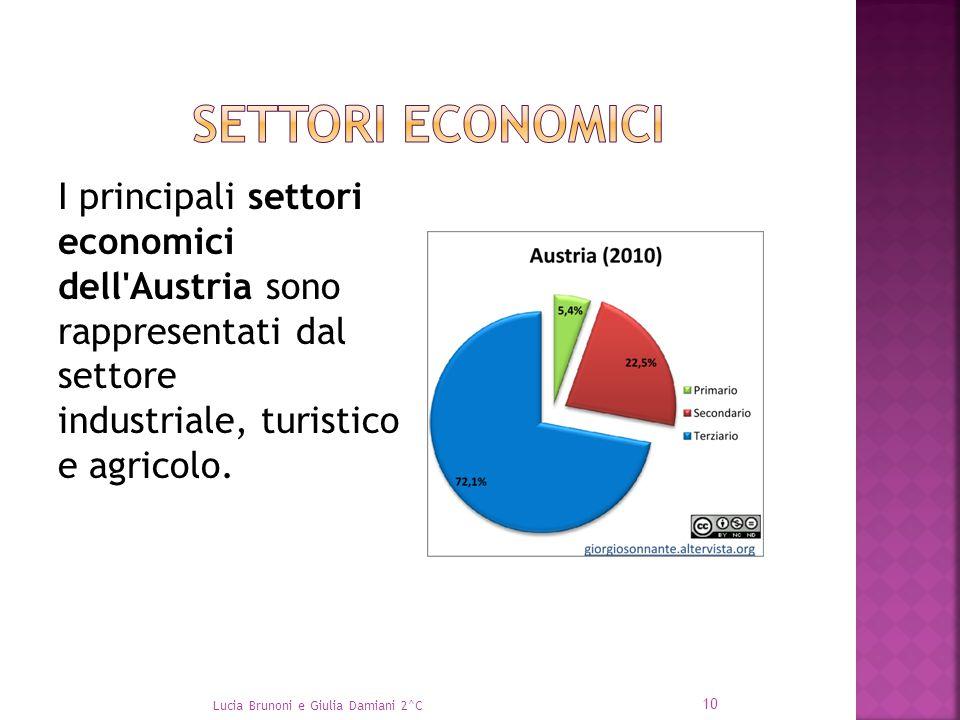 I principali settori economici dell'Austria sono rappresentati dal settore industriale, turistico e agricolo. 10 Lucia Brunoni e Giulia Damiani 2^C