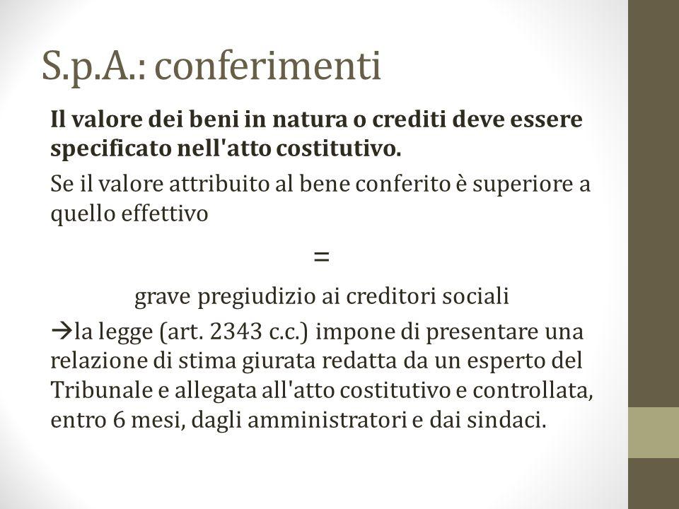 S.p.A.: conferimenti Il valore dei beni in natura o crediti deve essere specificato nell atto costitutivo.