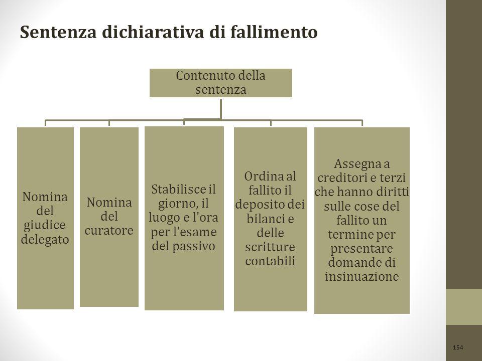 154 Sentenza dichiarativa di fallimento Contenuto della sentenza Assegna a creditori e terzi che hanno diritti sulle cose del fallito un termine per p