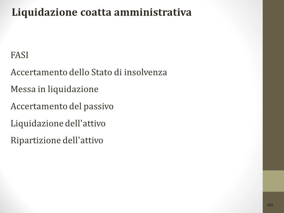 183 Liquidazione coatta amministrativa FASI Accertamento dello Stato di insolvenza Messa in liquidazione Accertamento del passivo Liquidazione dell'at
