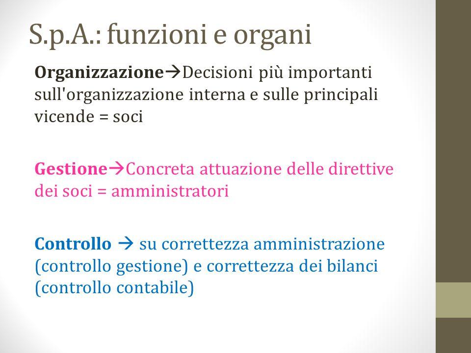 S.p.A.: funzioni e organi Organizzazione  Decisioni più importanti sull'organizzazione interna e sulle principali vicende = soci Gestione  Concreta