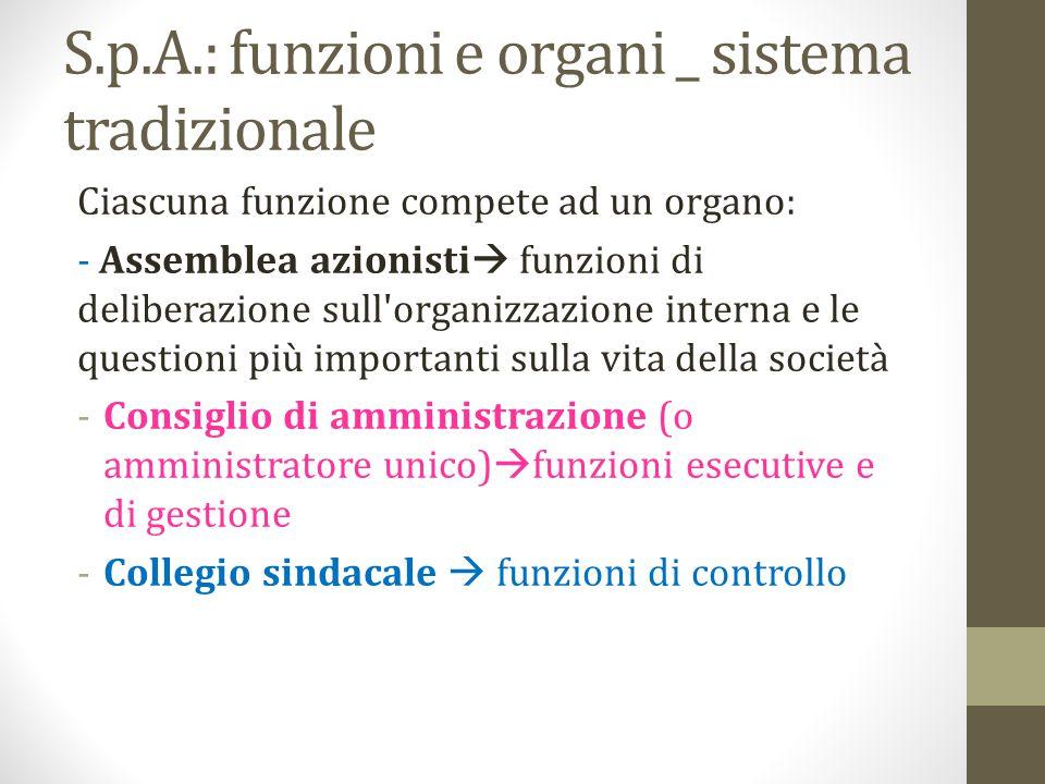 S.p.A.: funzioni e organi _ sistema tradizionale Ciascuna funzione compete ad un organo: - Assemblea azionisti  funzioni di deliberazione sull'organi