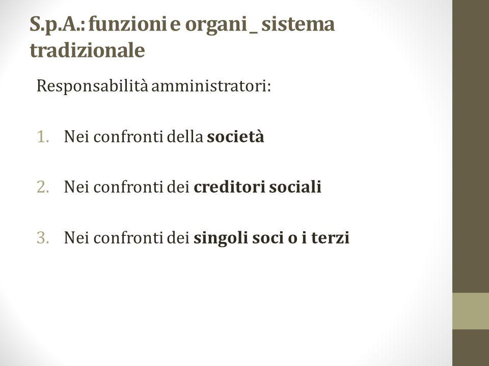 S.p.A.: funzioni e organi _ sistema tradizionale Responsabilità amministratori: 1.Nei confronti della società 2.Nei confronti dei creditori sociali 3.