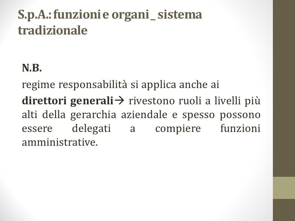 S.p.A.: funzioni e organi _ sistema tradizionale N.B.