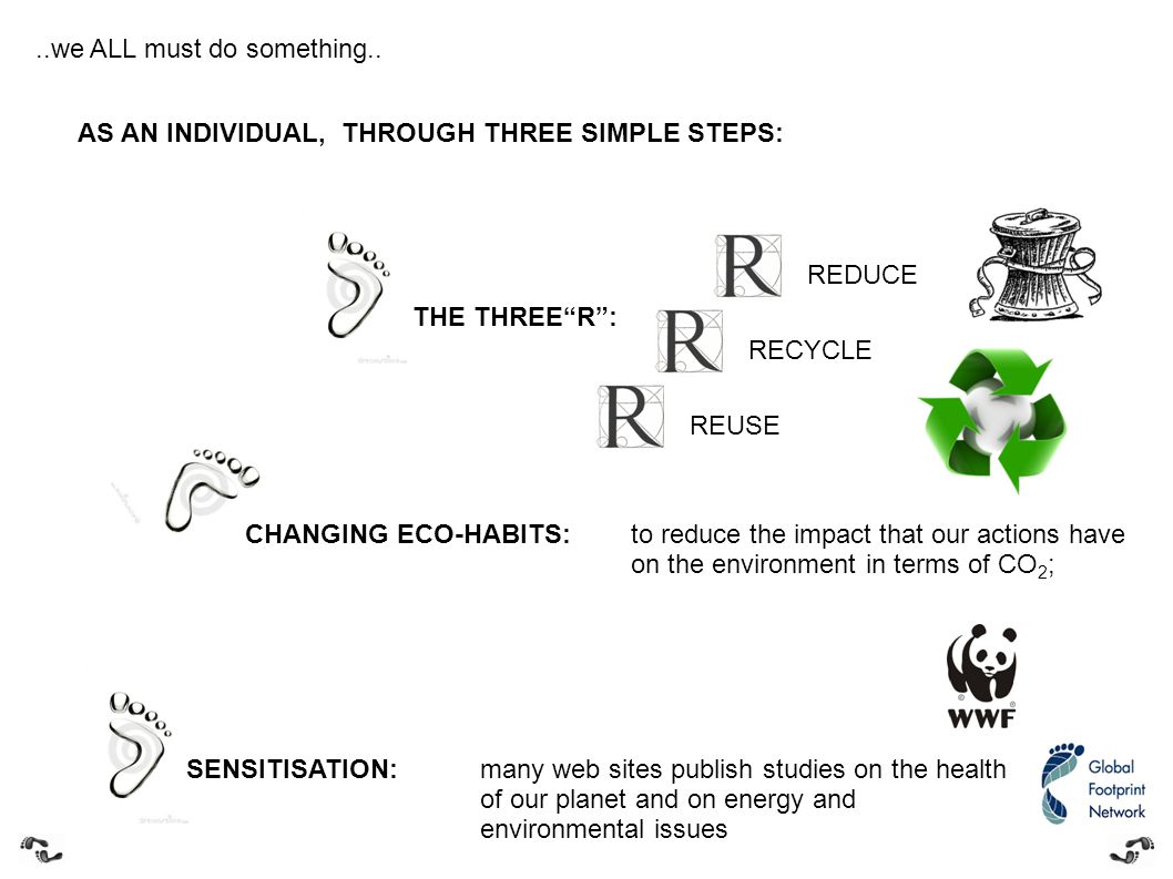 SENSITISATION:many web sites publish studies on the health of our planet and on energy and environmental issues CHANGING ECO-HABITS:to reduce the impa