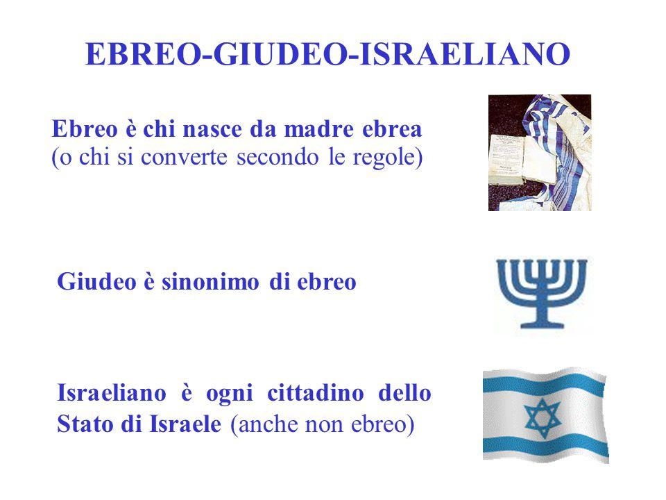 ISRAELE ISH – R'AH – 'EL Uomo che ha visto/vede Dio Uomo che ha lottato/lotta con Dio e con gli uomini e ha vinto/ vince (cf.