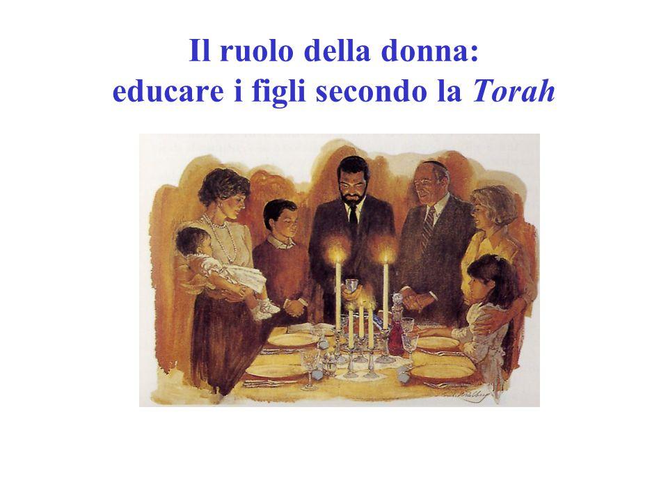 L'accensione delle candele un gesto sacro femminile