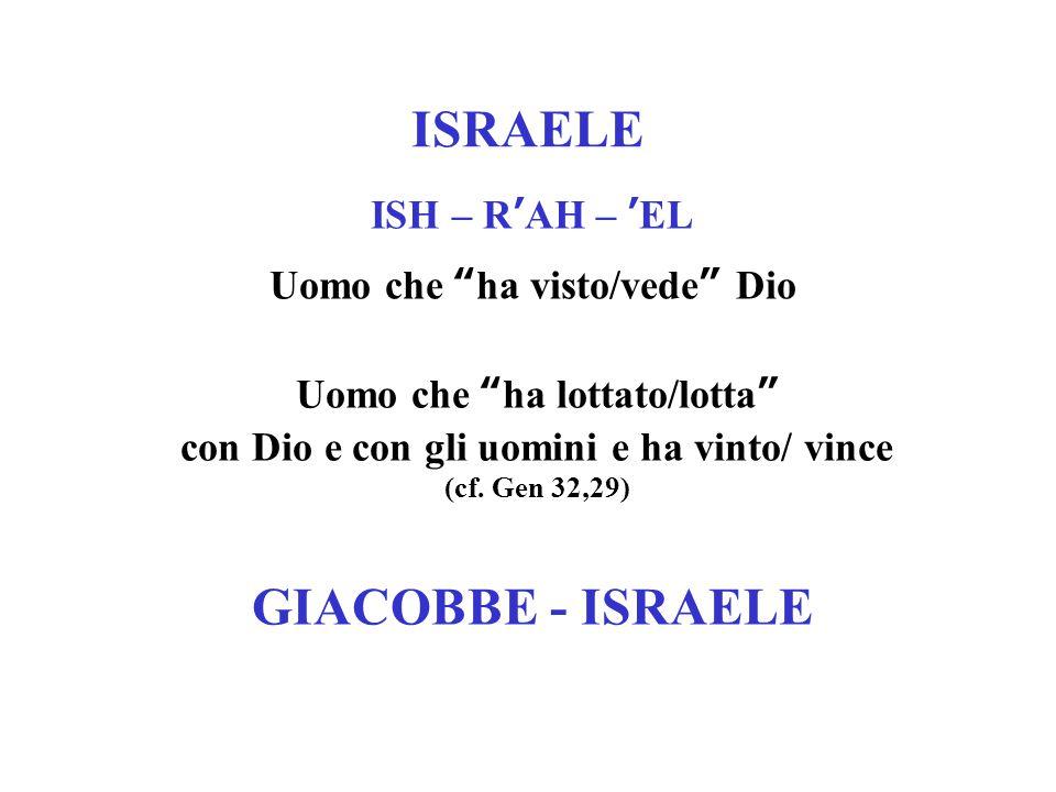 TORAH (Insegnamento divino rivelato al Sinai)     POPOLO  TERRA Chagall, Il dono della Torah al Sinai