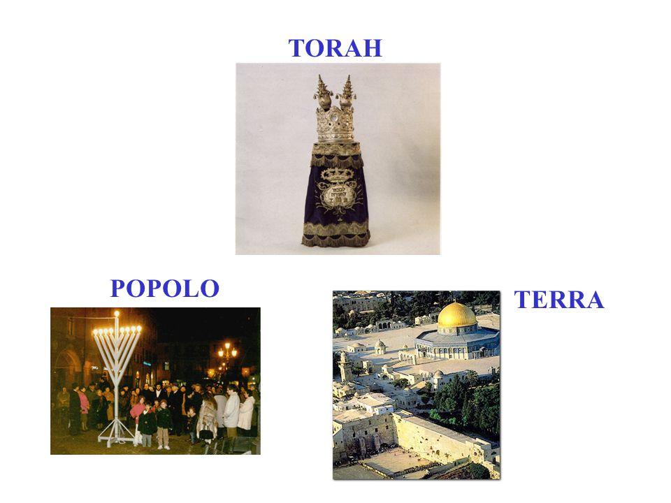 Non c'è ebraismo senza ebrei L'unico luogo sacro è il Tempio a Gerusalemme (muro occidentale) La Terra di Israele ('eretz Jisra'el) è diversa dal resto della terra creata ('adamah)