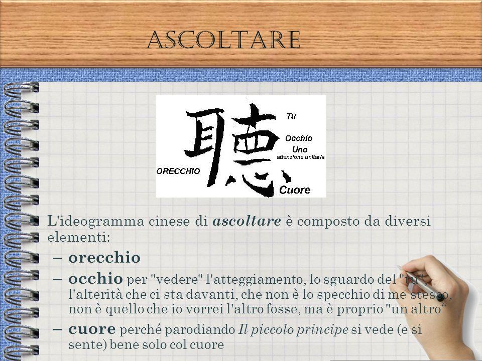 ASCOLTARE L'ideogramma cinese di ascoltare è composto da diversi elementi: – orecchio – occhio per